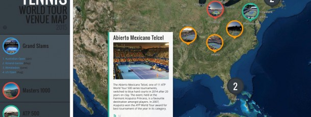 ATP World Tour Web Map